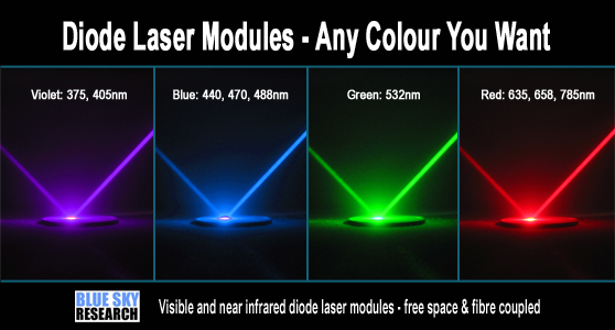 Diode Laser Modules from Blue Sky Research