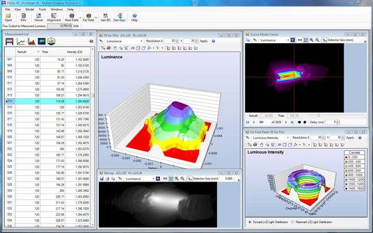 Radiant Imaging ProSource 8.0 Software Interface